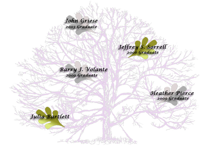 Virtual Tree of Donor Appreciation